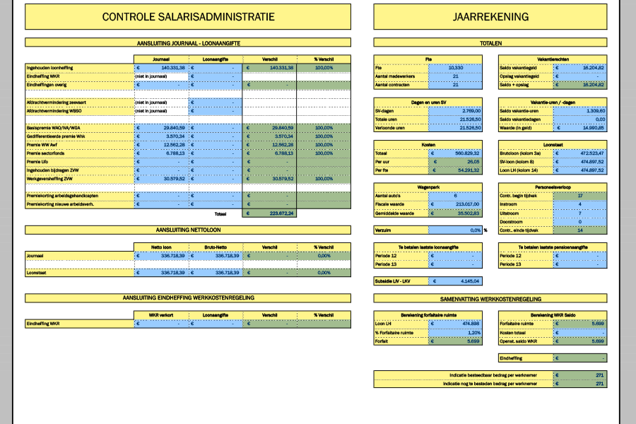 dashboard-salarisadministratie